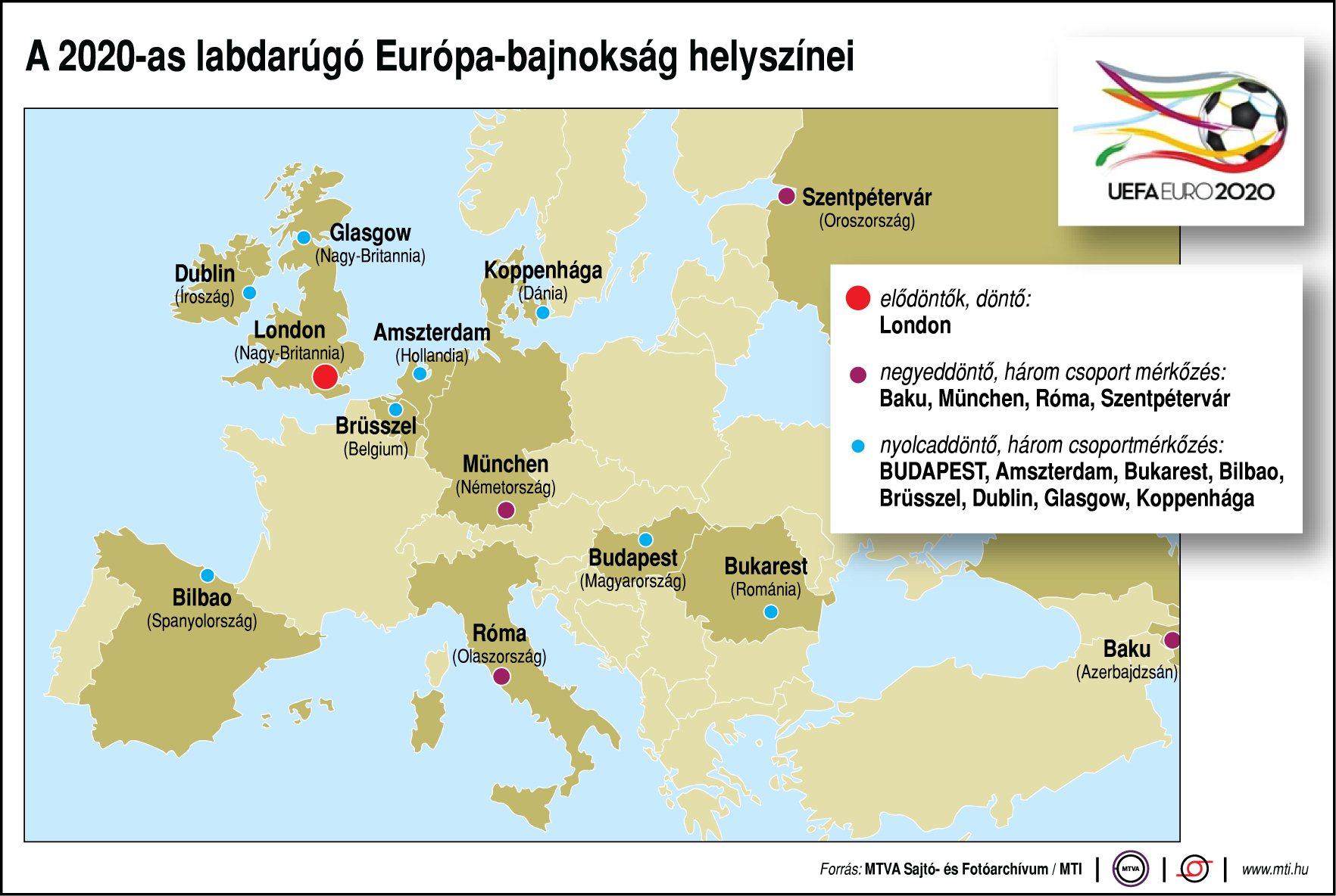 Labdarúgó-Eb selejtezők időpontja, helyszínei - Az E-csoport mérkőzései