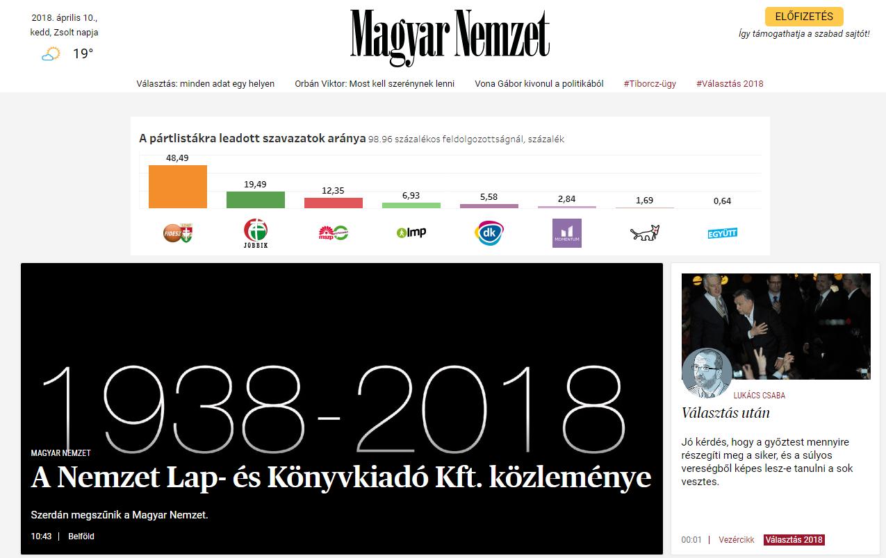 Megszűnik a Magyar Nemzet és elhallgat a Lánchíd Rádió
