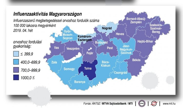 Influenza Tovabbi Korhazakban Rendeltek El Latogatasi Tilalmat