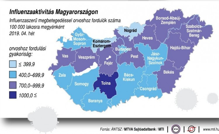 Influenzajarvany Latogatasi Tilalom Van Ezekben A Korhazakban
