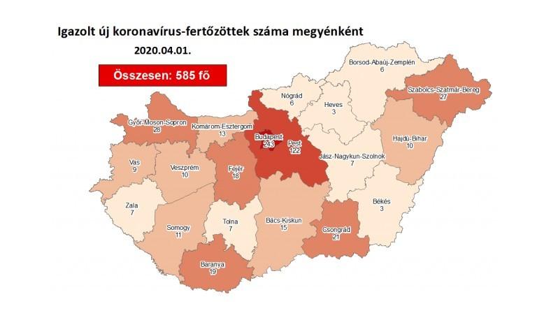 Itt vannak a friss magyar koronavírus adatok, térképpel