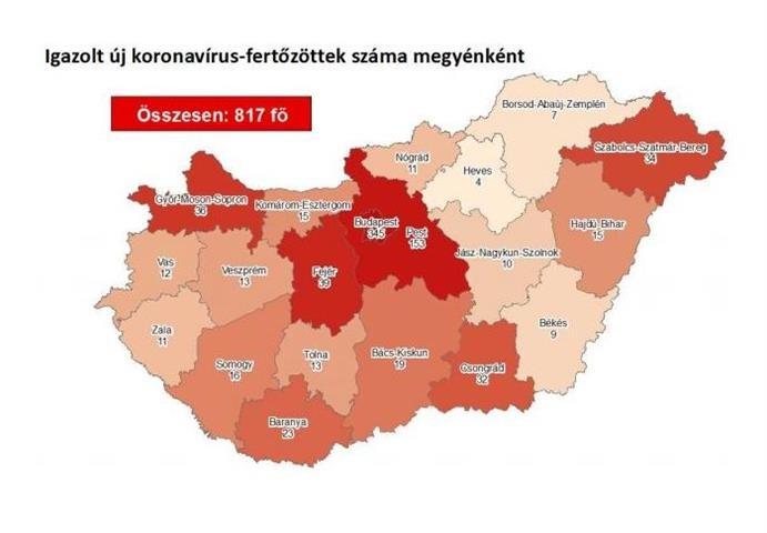 Újabb halottak és fertőzöttek Magyarországon - Friss adatok 2020. április 7.