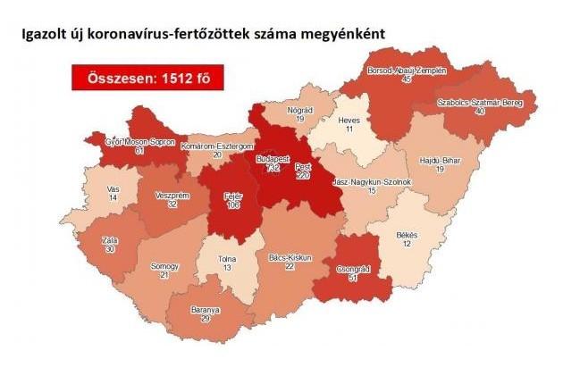 1512-re nőtt az azonosított koronavírus-fertőzöttek száma Magyarországon
