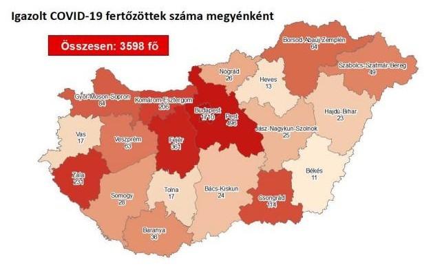 Az aktív fertőzöttek száma 1674 főre csökkent
