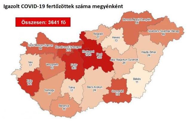 Koronavírus - Az aktív fertőzöttek száma 1659 főre csökkent