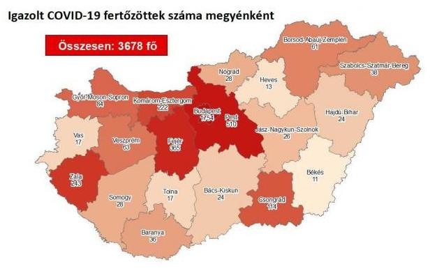 Továbbra is csökkenőben az aktív fertőzöttek száma Magyarországon