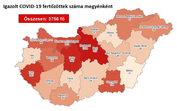 Továbbra is csökkenőben az aktív betegek száma Magyarországon