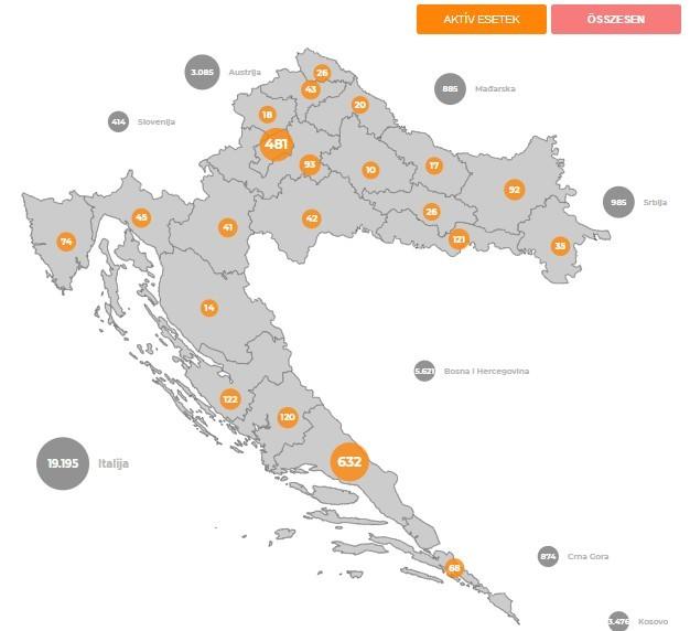 Koronavírus - Horvátországban nem terveznek országos szinten korlátozásokat bevezetni