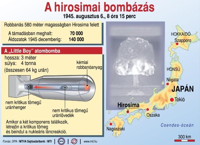 Augusztus 6. - A hirosimai bombázás évfordulója