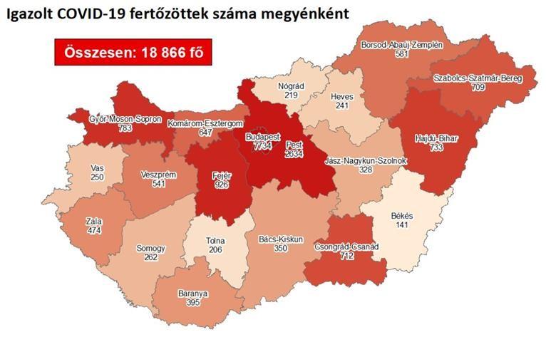 Koronavírus - Kijöttek a hétfői magyar adatok is