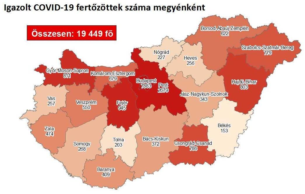 Koronavírus - Itt vannak a keddi adatok és a megyei lista