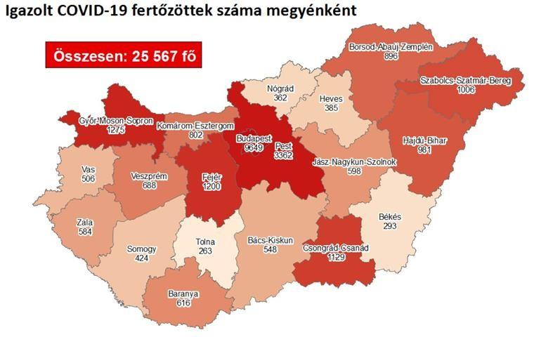 Itt vannak a friss keddi magyar koronavírus adatok megyékre bontva is