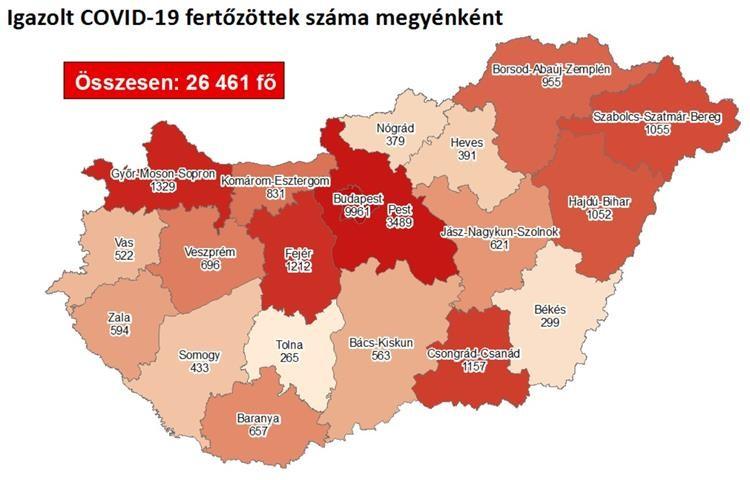 Itt vannak a friss szerdai magyar koronavírus adatok megyékre bontva is