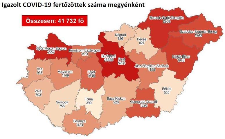 Itt vannak a friss csütörtöki adatok - Koronavírus-fertőzöttek száma megyénként