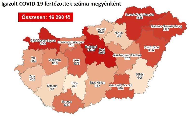 1474 új beteg - Itt vannak a friss vasárnapi adatok és a fertőzöttek száma megyékre bontva