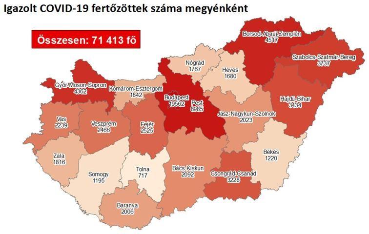 Koronavírus: 3286 embernél mutatták ki az új koronavírus-fertőzést - A pénteki megyei adatok