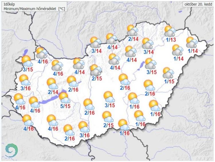 Időjárás-előrejelzés keddre