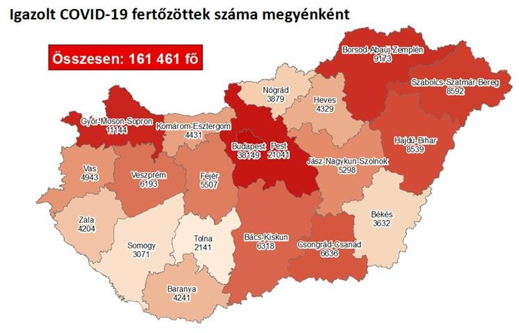 Koronavírus - 4512 fővel emelkedett a beazonosított fertőzöttek száma