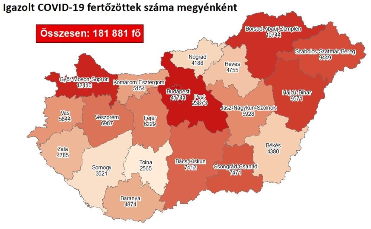 Koronavírus - Hazánkban 638-an vannak lélegeztetőgépen