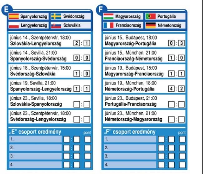 Labdarúgó Eb - A szerdai mérkőzések - E és F csoport, 3. forduló